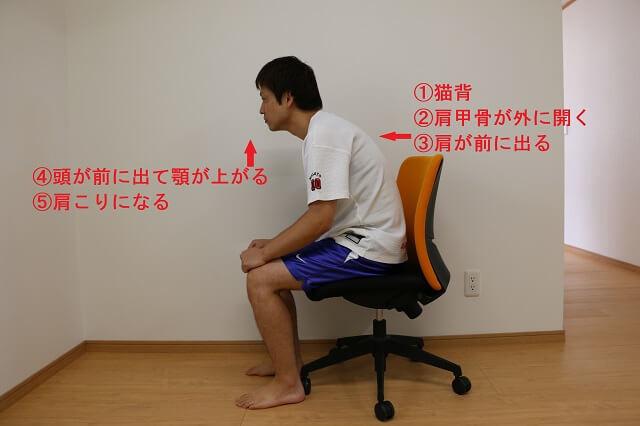 肩甲骨の内側が凝りやすい姿勢
